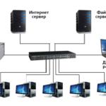 Как выполняется организация компьютерной сети?